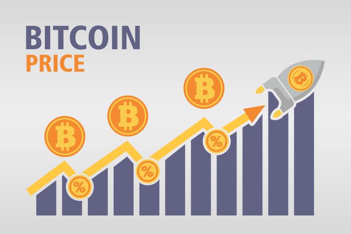 bitcoins price rise