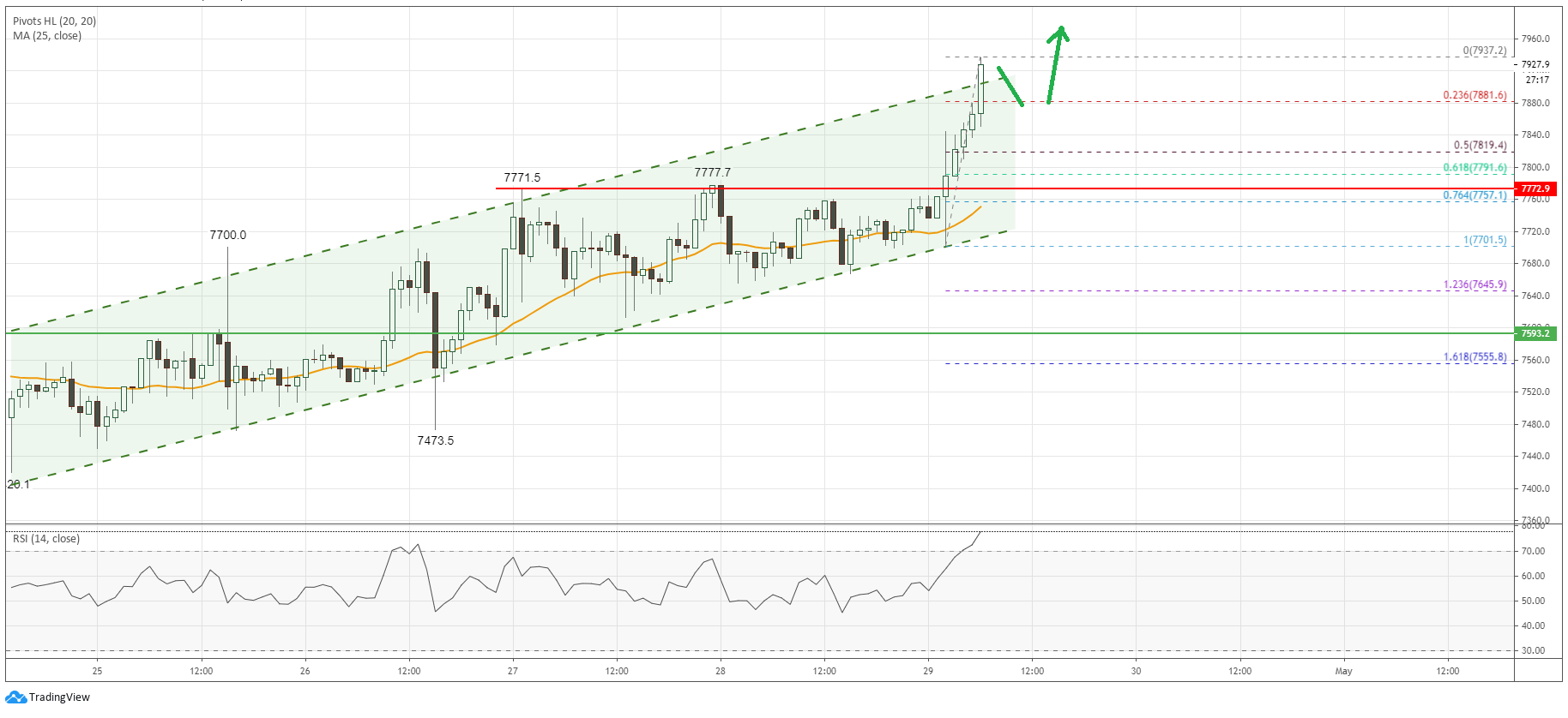 Btc-graph-img