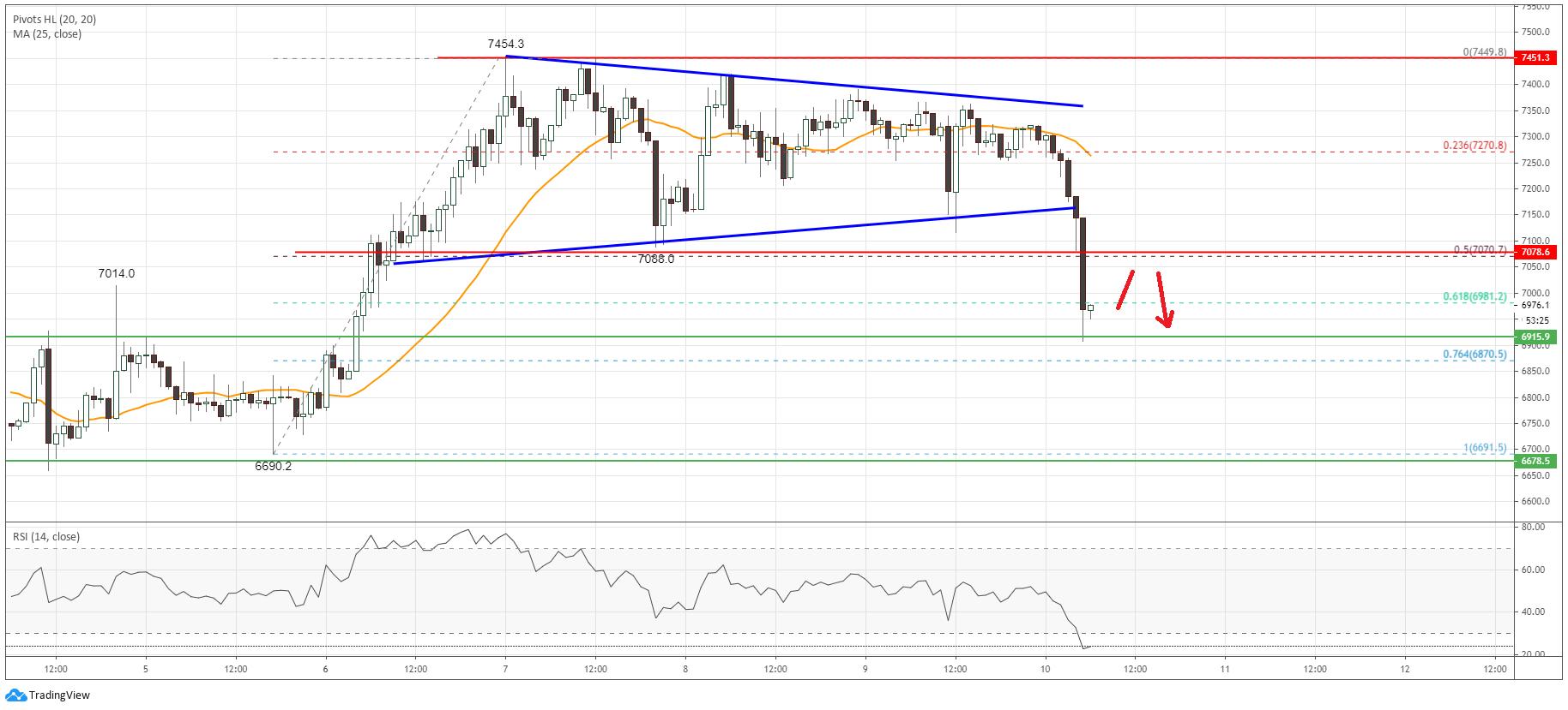 btc-chart-img