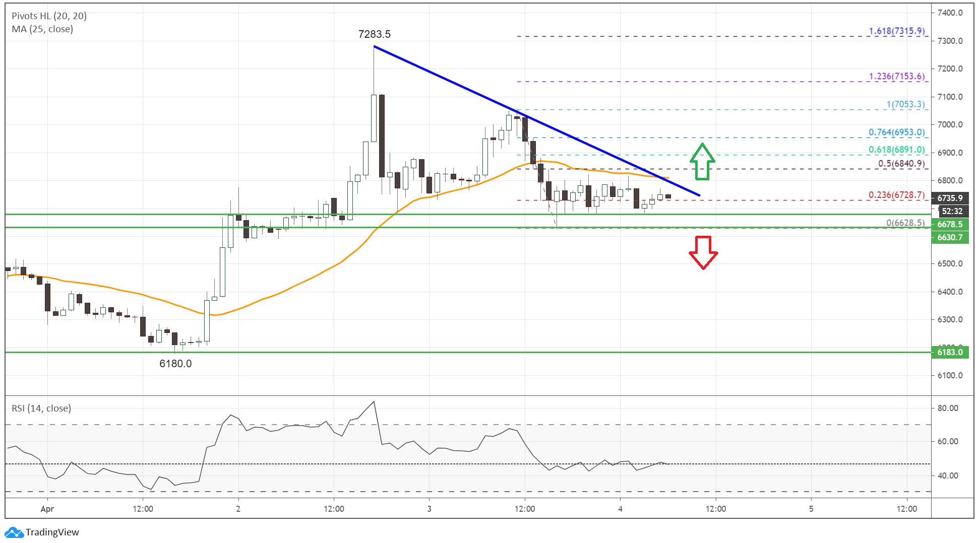 Btc-price-chart-img
