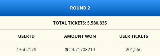 GT-round-2-winner